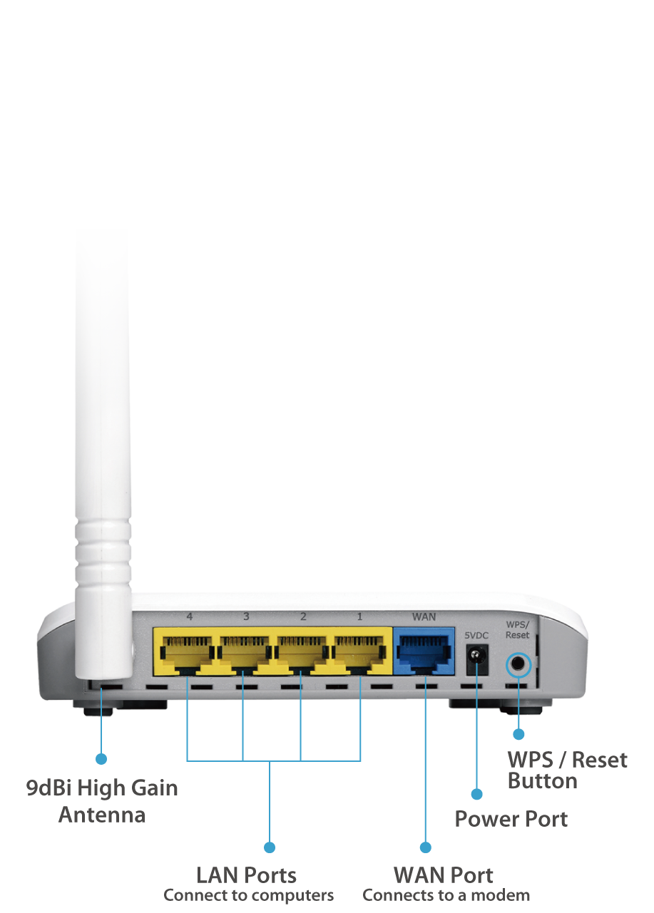 Edimax BR-6228nC V2 N150 Multi-Function Wi-Fi Router Three Essential Networking Tools in One, hardware interface